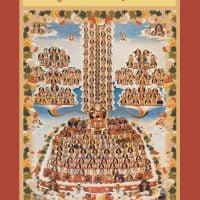 Lama Tcheupa Djortcheu – Offrande au maître spirituel